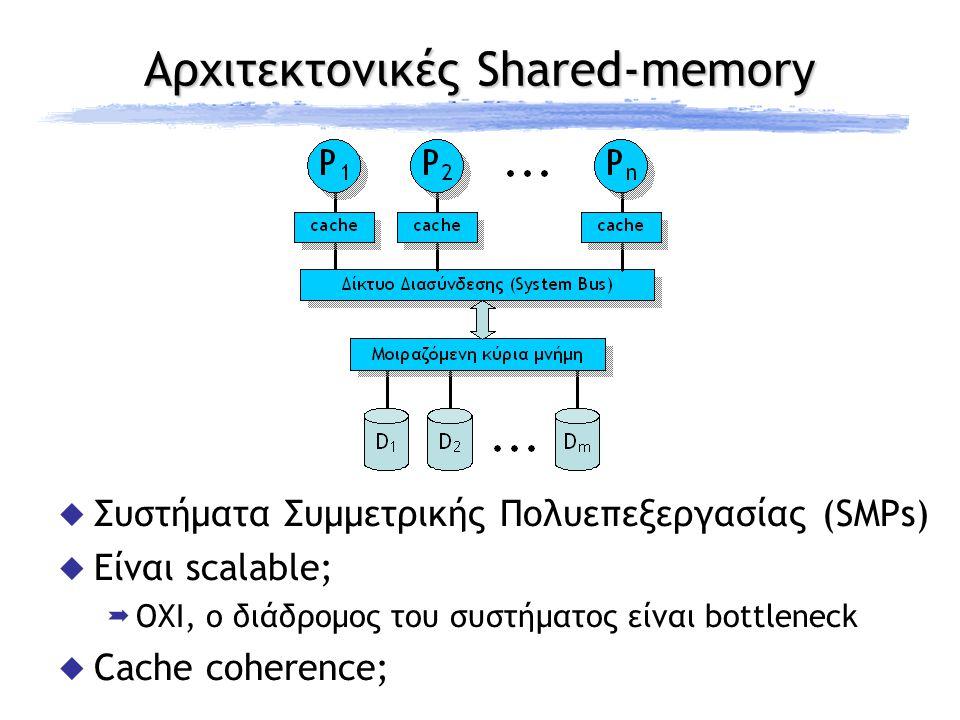 Αρχιτεκτονικές Shared-memory  Συστήματα Συμμετρικής Πολυεπεξεργασίας (SMPs)  Είναι scalable;  ΟΧΙ, ο διάδρομος του συστήματος είναι bottleneck  Ca