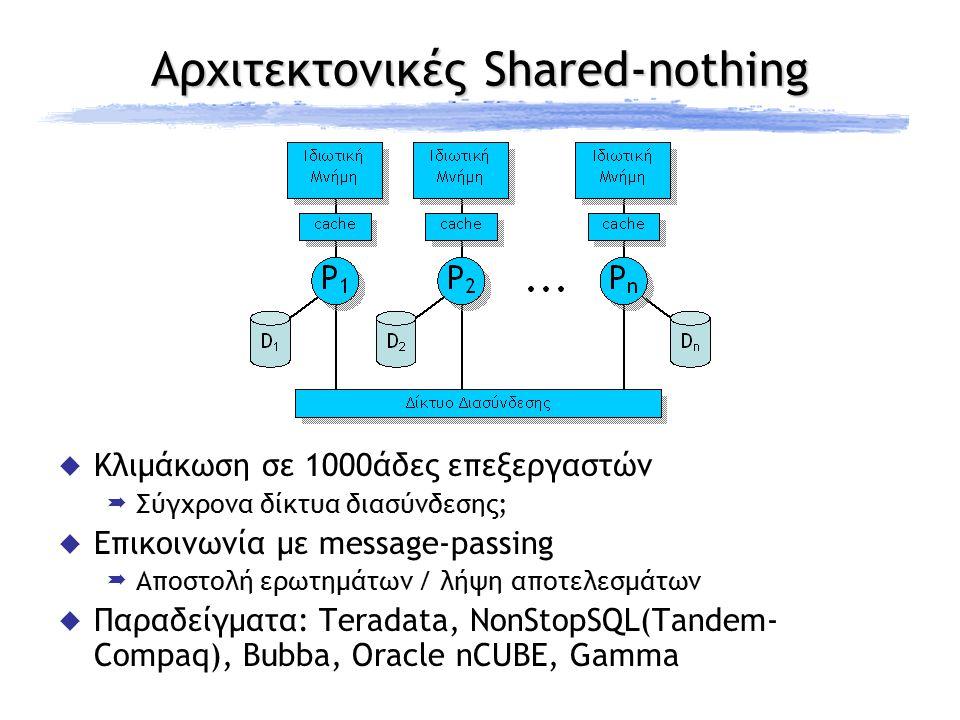 Αρχιτεκτονικές Shared-nothing  Κλιμάκωση σε 1000άδες επεξεργαστών  Σύγχρονα δίκτυα διασύνδεσης;  Επικοινωνία με message-passing  Αποστολή ερωτημάτ
