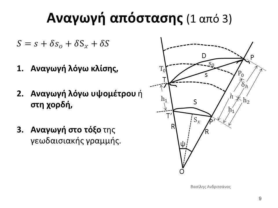 Αναγωγή απόστασης (1 από 3) D P T S s R R ψ T'T' P' O 9 Βασίλης Ανδριτσάνος