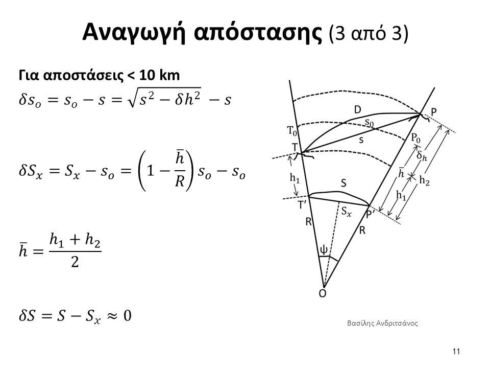 Αναγωγή απόστασης (3 από 3) 11 Βασίλης Ανδριτσάνος