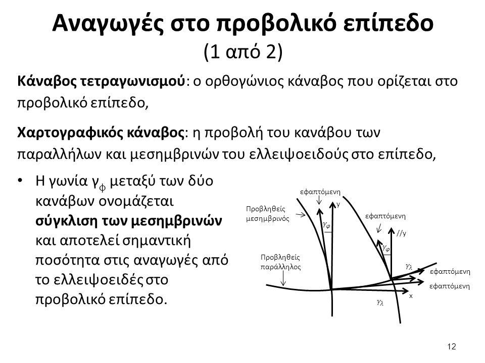 Αναγωγές στο προβολικό επίπεδο (1 από 2) Η γωνία γ φ μεταξύ των δύο κανάβων ονομάζεται σύγκλιση των μεσημβρινών και αποτελεί σημαντική ποσότητα στις α