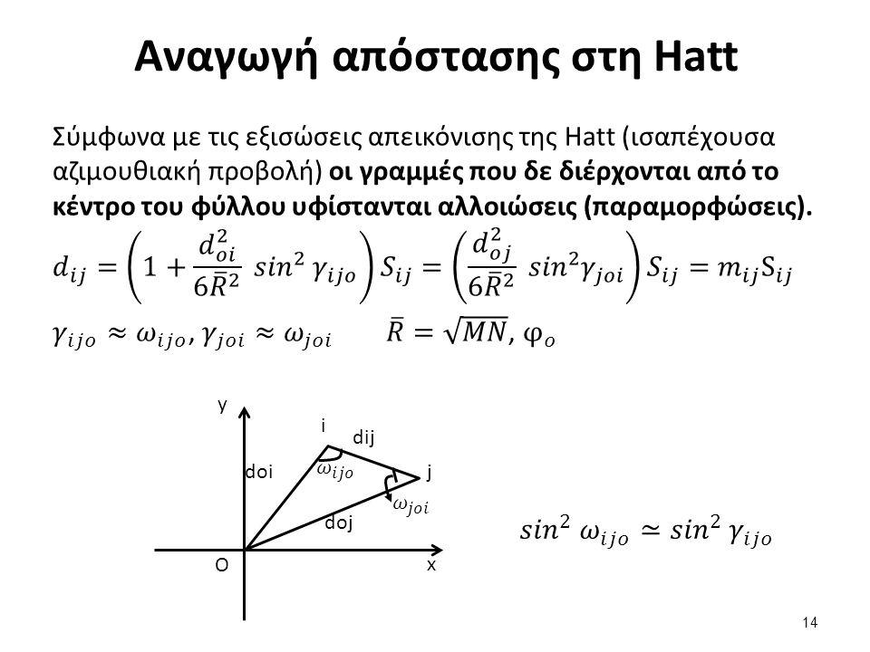 Αναγωγή απόστασης στη Hatt y O i dij j x doi doj 14
