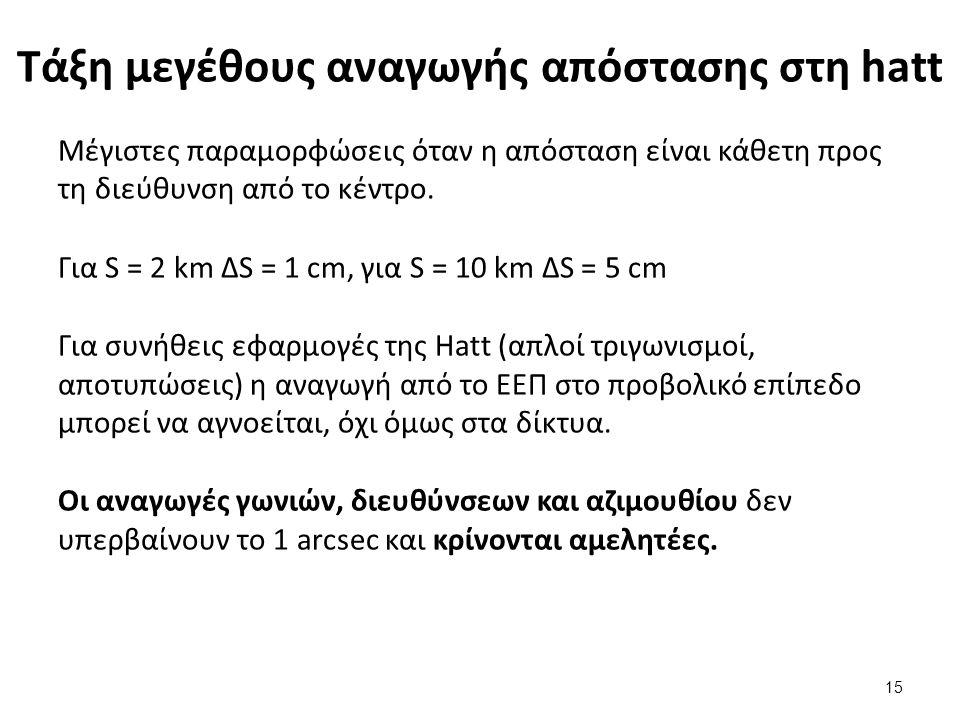 Τάξη μεγέθους αναγωγής απόστασης στη hatt Μέγιστες παραμορφώσεις όταν η απόσταση είναι κάθετη προς τη διεύθυνση από το κέντρο. Για S = 2 km ΔS = 1 cm,