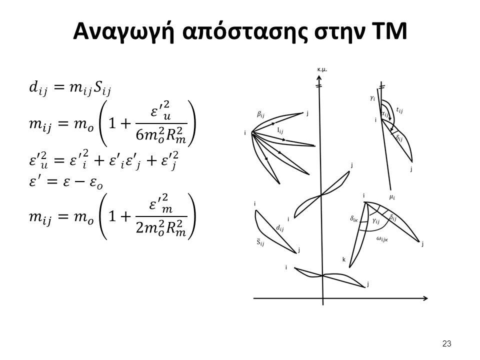 Αναγωγή απόστασης στην ΤΜ 23