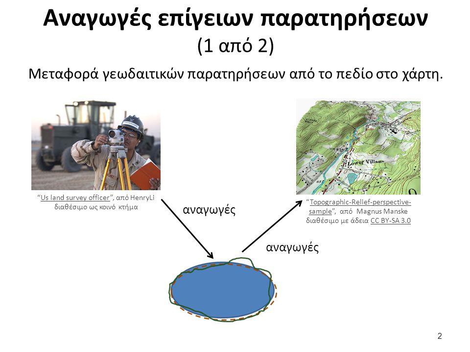 """Αναγωγές επίγειων παρατηρήσεων (1 από 2) Μεταφορά γεωδαιτικών παρατηρήσεων από το πεδίο στο χάρτη. """"Us land survey officer"""", από HenryLi διαθέσιμο ως"""