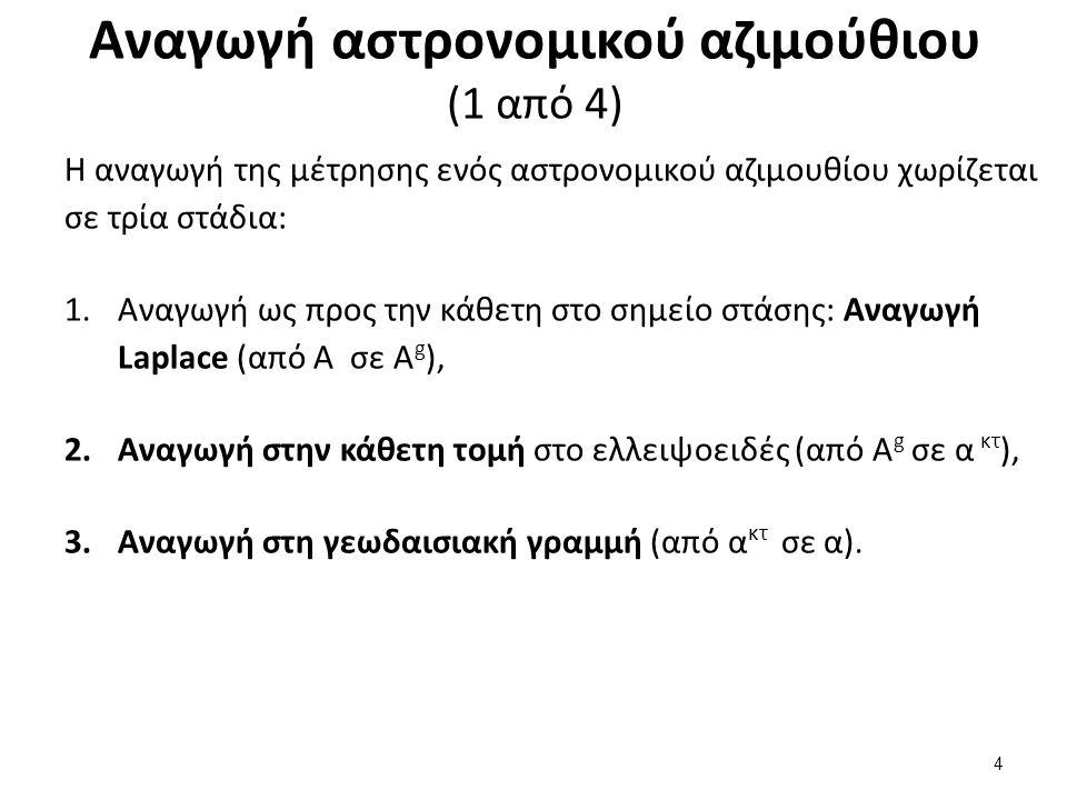 Αναγωγή αστρονομικού αζιμούθιου (1 από 4) Η αναγωγή της μέτρησης ενός αστρονομικού αζιμουθίου χωρίζεται σε τρία στάδια: 1.Αναγωγή ως προς την κάθετη σ