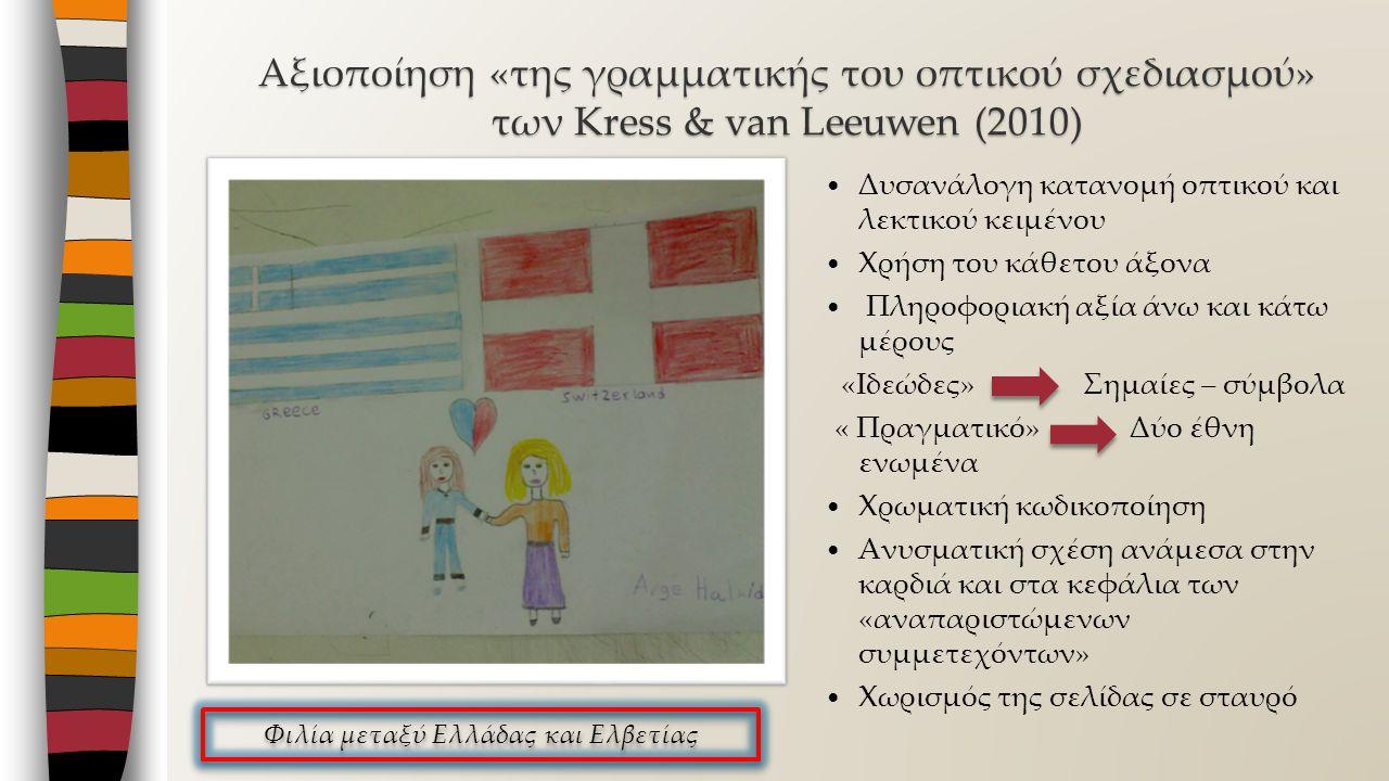 Δυσανάλογη κατανομή οπτικού και λεκτικού κειμένου Χρήση του κάθετου άξονα Πληροφοριακή αξία άνω και κάτω μέρους «Ιδεώδες» Σημαίες – σύμβολα « Πραγματικό»Δύο έθνη ενωμένα Χρωματική κωδικοποίηση Ανυσματική σχέση ανάμεσα στην καρδιά και στα κεφάλια των «αναπαριστώμενων συμμετεχόντων» Χωρισμός της σελίδας σε σταυρό Αξιοποίηση «της γραμματικής του οπτικού σχεδιασμού» των Kress & van Leeuwen (2010) Φιλία μεταξύ Ελλάδας και Ελβετίας