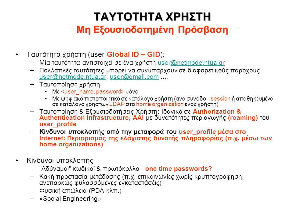 ΤΑΥΤΟΤΗΤΑ ΧΡΗΣΤΗ Μη Εξουσιοδοτημένη Πρόσβαση Ταυτότητα χρήστη (user Global ID – GID): –Μία ταυτότητα αντιστοιχεί σε ένα χρήστη user@netmode.ntua.gr@netmode.ntua.gr –Πολλαπλές ταυτότητες μπορεί να συνυπάρχουν σε διαφορετικούς παρόχους user@netmode.ntua.gr, user@gmail.com ….
