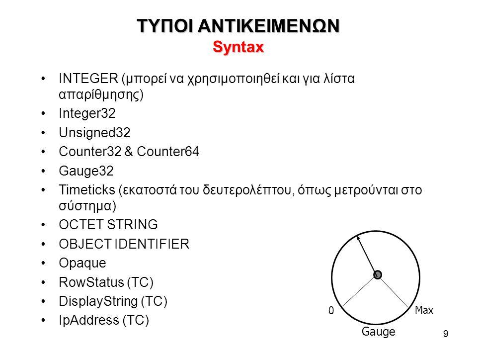 9 ΤΥΠΟΙ ΑΝΤΙΚΕΙΜΕΝΩΝ Syntax INTEGER (μπορεί να χρησιμοποιηθεί και για λίστα απαρίθμησης) Integer32 Unsigned32 Counter32 & Counter64 Gauge32 Timeticks (εκατοστά του δευτερολέπτου, όπως μετρούνται στο σύστημα) OCTET STRING OBJECT IDENTIFIER Opaque RowStatus (TC) DisplayString (TC) IpAddress (TC) 0 Max Gauge