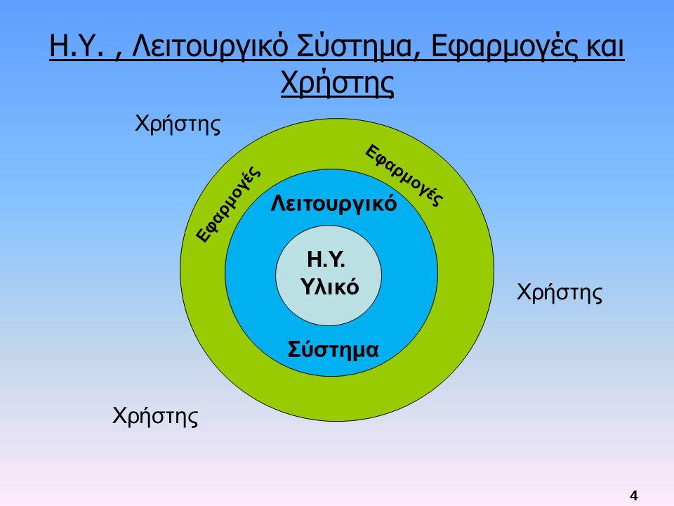 4 Η.Υ., Λειτουργικό Σύστημα, Εφαρμογές και Χρήστης ÐÑÏÃ Χρήστης Η.Υ. Υλικό Λειτουργικό Σύστημα Εφαρμογές
