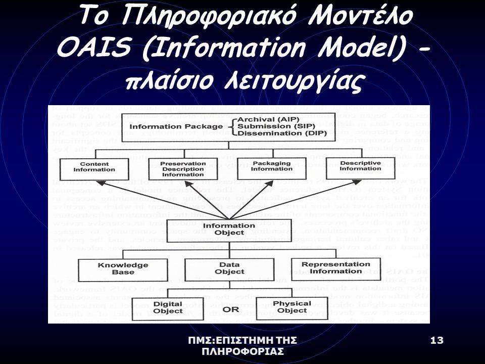 ΠΜΣ:ΕΠΙΣΤΗΜΗ ΤΗΣ ΠΛΗΡΟΦΟΡΙΑΣ 13 Το Πληροφοριακό Μοντέλο OAIS (Information Model) - πλαίσιο λειτουργίας