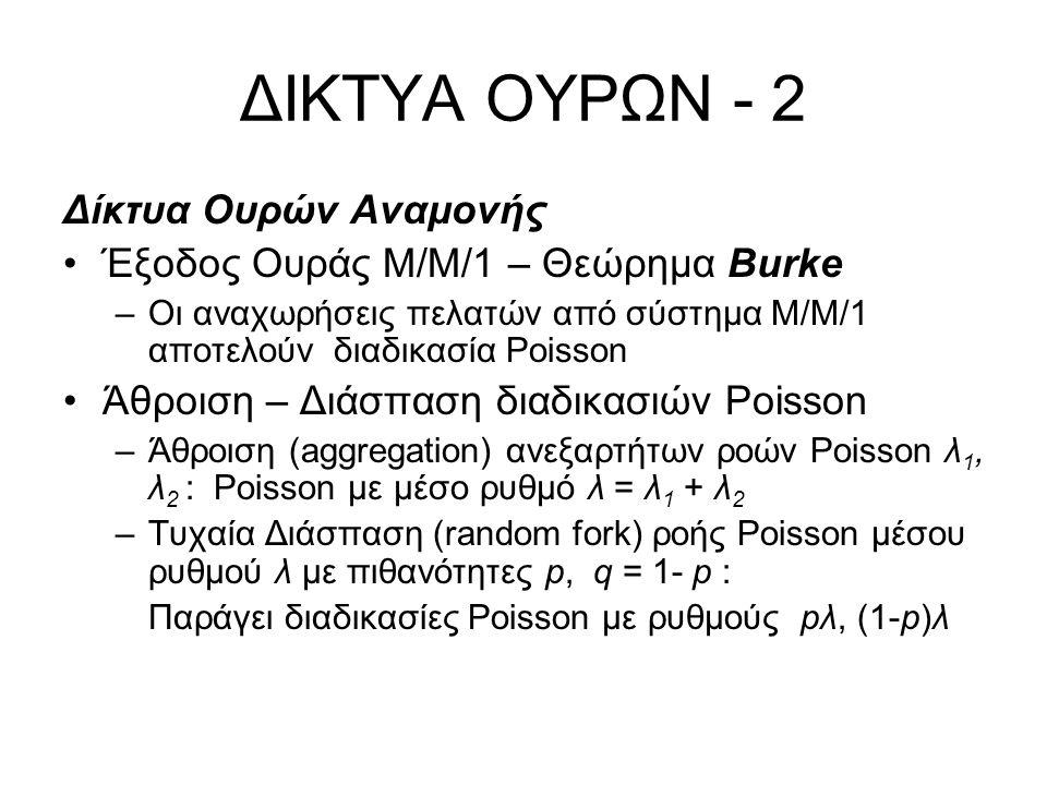 ΔΙΚΤΥΑ ΟΥΡΩΝ - 2 Δίκτυα Ουρών Αναμονής Έξοδος Ουράς Μ/Μ/1 – Θεώρημα Burke –Οι αναχωρήσεις πελατών από σύστημα Μ/Μ/1 αποτελούν διαδικασία Poisson Άθροιση – Διάσπαση διαδικασιών Poisson –Άθροιση (aggregation) ανεξαρτήτων ροών Poisson λ 1, λ 2 : Poisson με μέσο ρυθμό λ = λ 1 + λ 2 –Τυχαία Διάσπαση (random fork) ροής Poisson μέσου ρυθμού λ με πιθανότητες p, q = 1- p : Παράγει διαδικασίες Poisson με ρυθμούς pλ, (1-p)λ