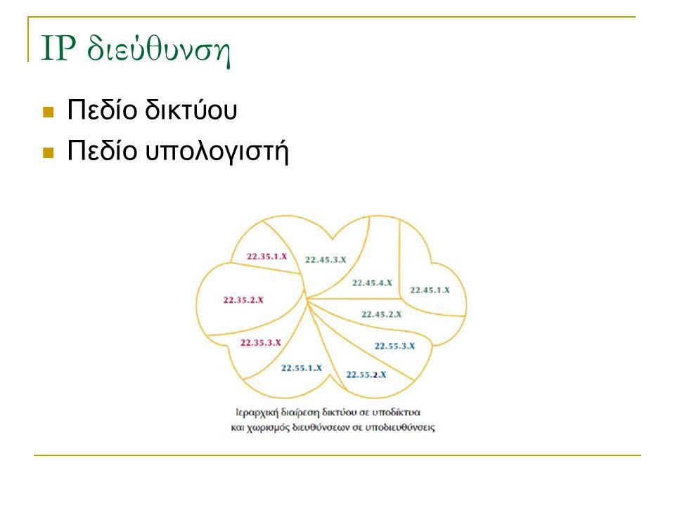Δομή διεύθυνσης IP H διαχείριση του αριθμητικού χώρου των IP διευθύνσεων γίνεται από το Network Information Center – NIC (Κέντρο Πληροφορίας Δικτύου)