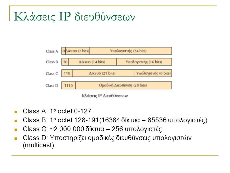 Κλάσεις IP διευθύνσεων Class Α: 1 ο octet 0-127 Class B: 1 ο octet 128-191(16384 δίκτυα – 65536 υπολογιστές) Class C: ~2.000.000 δίκτυα – 256 υπολογισ