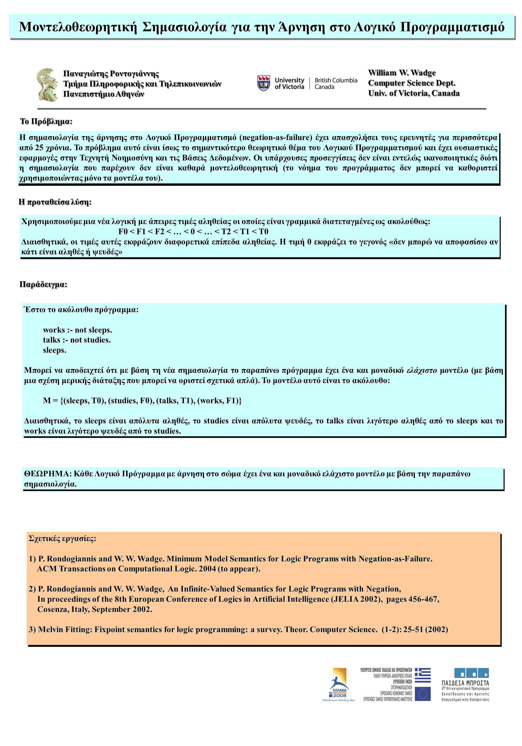 Μοντελοθεωρητική Σημασιολογία για την Άρνηση στο Λογικό Προγραμματισμό Το Πρόβλημα: Η σημασιολογία της άρνησης στο Λογικό Προγραμματισμό (negation-as-