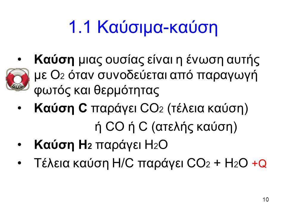 10 1.1 Καύσιμα-καύση Καύση μιας ουσίας είναι η ένωση αυτής με Ο 2 όταν συνοδεύεται από παραγωγή φωτός και θερμότητας Καύση C παράγει CO 2 (τέλεια καύση) ή CO ή C (ατελής καύση) Καύση Η 2 παράγει Η 2 Ο Τέλεια καύση Η/C παράγει CO 2 + Η 2 Ο +Q