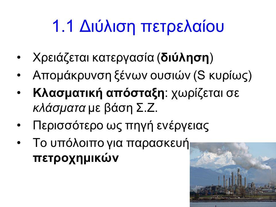 14 1.1 Διύλιση πετρελαίου Χρειάζεται κατεργασία (διύληση) Απομάκρυνση ξένων ουσιών (S κυρίως) Κλασματική απόσταξη: χωρίζεται σε κλάσματα με βάση Σ.Ζ.
