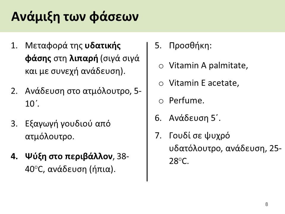 Ανάμιξη των φάσεων 1.Μεταφορά της υδατικής φάσης στη λιπαρή (σιγά σιγά και με συνεχή ανάδευση). 2.Ανάδευση στο ατμόλουτρο, 5- 10΄. 3.Εξαγωγή γουδιού α