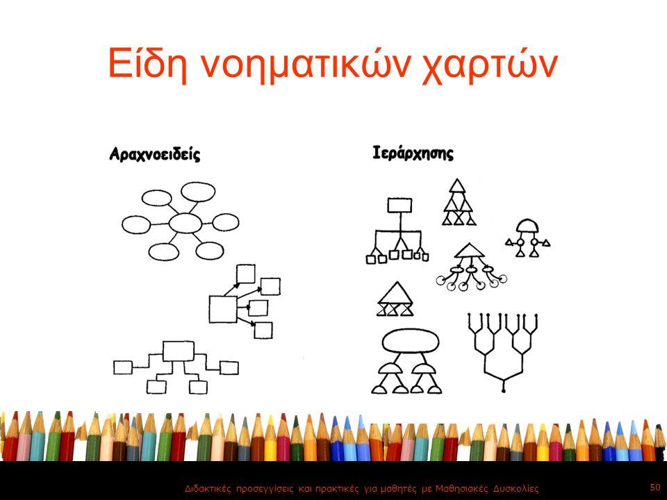 Είδη νοηματικών χαρτών Διδακτικές προσεγγίσεις και πρακτικές για μαθητές με Μαθησιακές Δυσκολίες 50