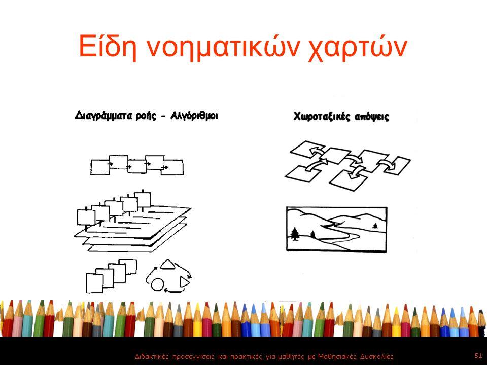 Είδη νοηματικών χαρτών Διδακτικές προσεγγίσεις και πρακτικές για μαθητές με Μαθησιακές Δυσκολίες 51