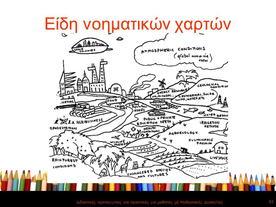 Είδη νοηματικών χαρτών Διδακτικές προσεγγίσεις και πρακτικές για μαθητές με Μαθησιακές Δυσκολίες 53