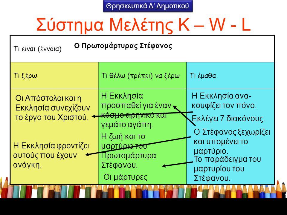 Σύστημα Μελέτης K – W - L Τι είναι (έννοια) Τι ξέρωΤι θέλω (πρέπει) να ξέρωΤι έμαθα Ο Πρωτομάρτυρας Στέφανος Οι Απόστολοι και η Εκκλησία συνεχίζουν το