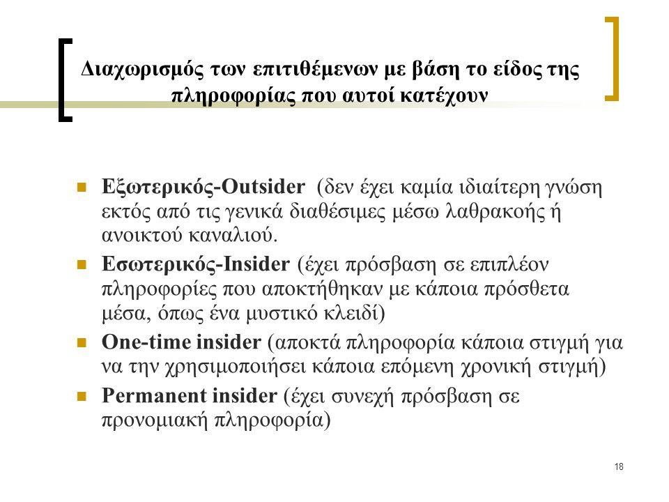 18 Διαχωρισμός των επιτιθέμενων με βάση το είδος της πληροφορίας που αυτοί κατέχουν Εξωτερικός-Outsider (δεν έχει καμία ιδιαίτερη γνώση εκτός από τις γενικά διαθέσιμες μέσω λαθρακοής ή ανοικτού καναλιού.