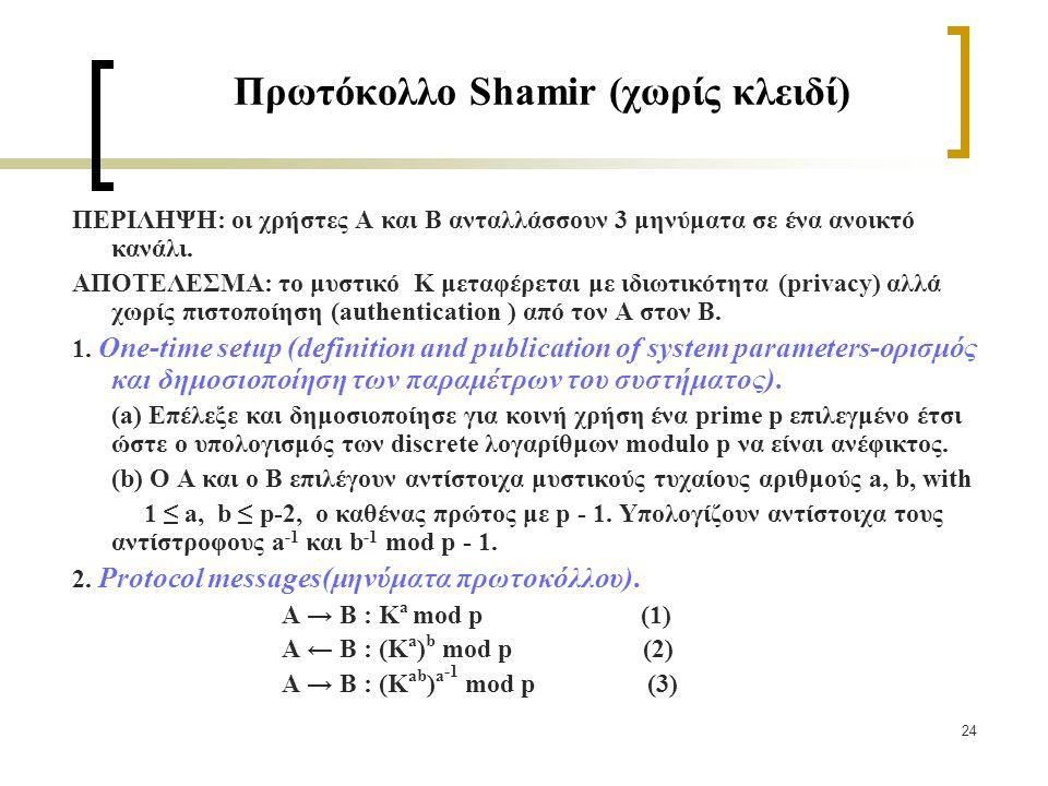24 Πρωτόκολλο Shamir (χωρίς κλειδί) ΠΕΡΙΛΗΨΗ: οι χρήστες Α και Β ανταλλάσσουν 3 μηνύματα σε ένα ανοικτό κανάλι.