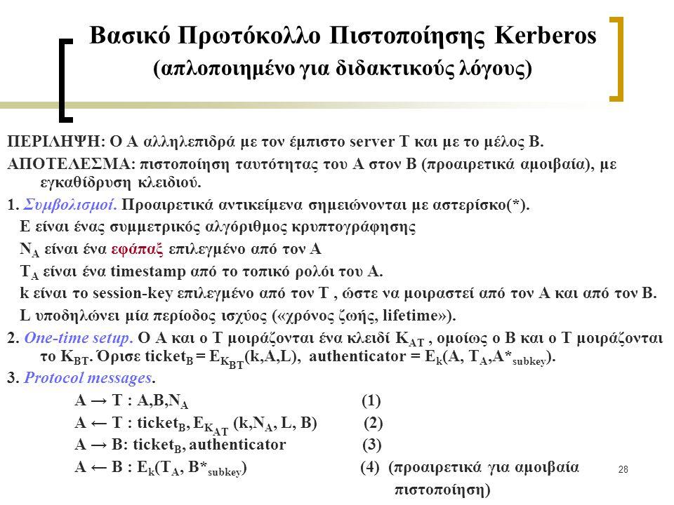 28 Βασικό Πρωτόκολλο Πιστοποίησης Kerberos (απλοποιημένο για διδακτικούς λόγους) ΠΕΡΙΛΗΨΗ: Ο A αλληλεπιδρά με τον έμπιστο server T και με το μέλος B.