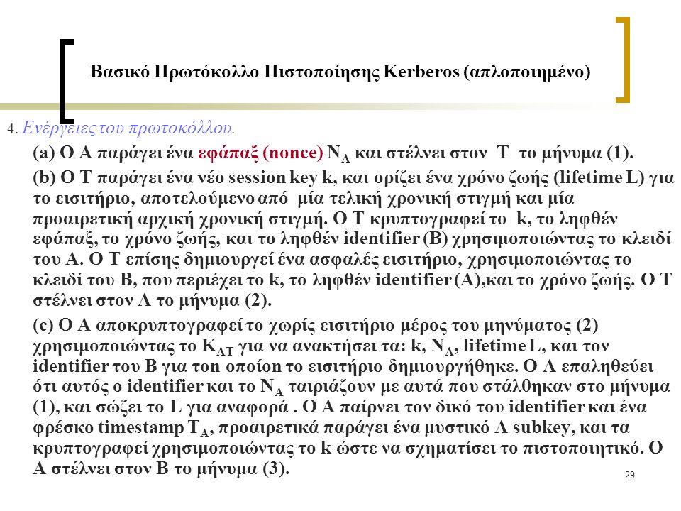 29 Βασικό Πρωτόκολλο Πιστοποίησης Kerberos (απλοποιημένο) 4.