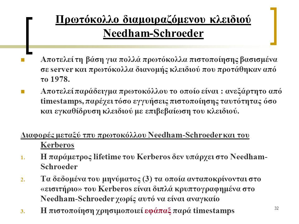 32 Πρωτόκολλο διαμοιραζόμενου κλειδιού Needham-Schroeder Αποτελεί τη βάση για πολλά πρωτόκολλα πιστοποίησης βασισμένα σε server και πρωτόκολλα διανομής κλειδιού που προτάθηκαν από το 1978.