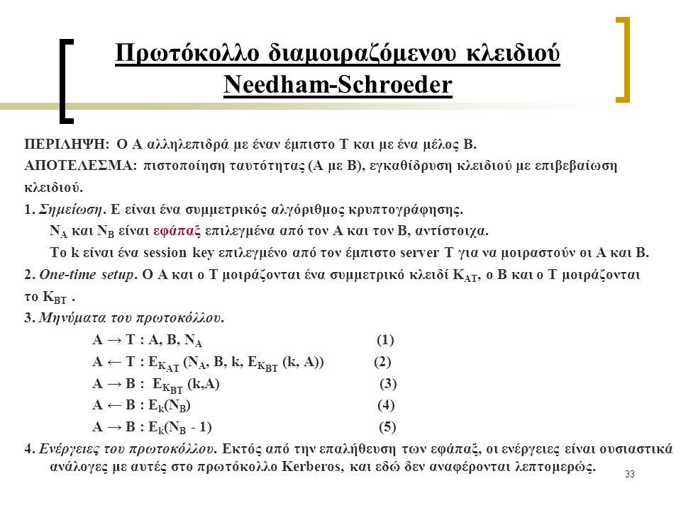33 Πρωτόκολλο διαμοιραζόμενου κλειδιού Needham-Schroeder ΠΕΡΙΛΗΨΗ: Ο A αλληλεπιδρά με έναν έμπιστο T και με ένα μέλος B.