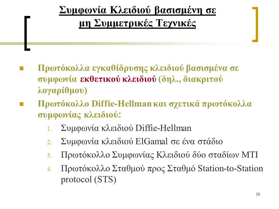 59 Συμφωνία Κλειδιού βασισμένη σε μη Συμμετρικές Τεχνικές Πρωτόκολλα εγκαθίδρυσης κλειδιού βασισμένα σε συμφωνία εκθετικού κλειδιού (δηλ., διακριτού λογαρίθμου) Πρωτόκολλο Diffie-Hellman και σχετικά πρωτόκολλα συμφωνίας κλειδιού : 1.