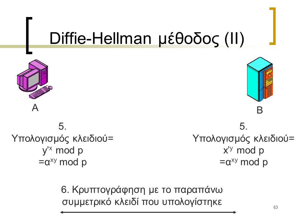 63 Diffie-Hellman μέθοδος (II) A B 5. Υπολογισμός κλειδιού= y' x mod p =α xy mod p 5.