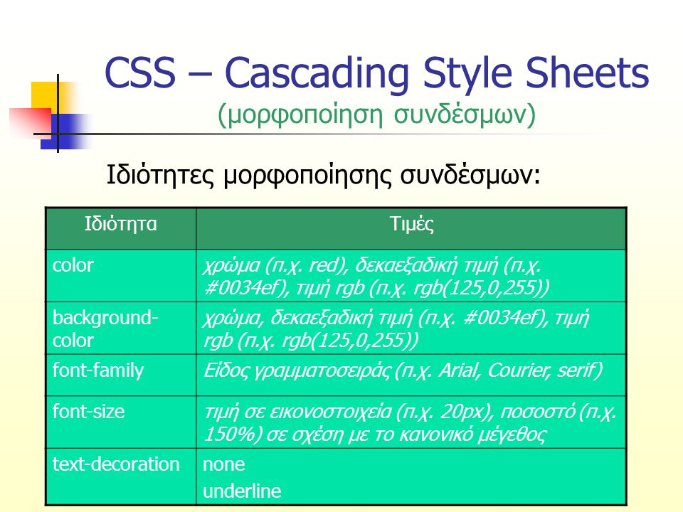 CSS – Cascading Style Sheets (μορφοποίηση συνδέσμων) Ιδιότητες μορφοποίησης συνδέσμων: ΙδιότηταΤιμές colorχρώμα (π.χ. red), δεκαεξαδική τιμή (π.χ. #00