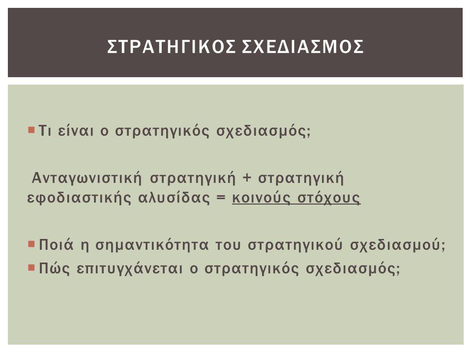  Τι είναι ο στρατηγικός σχεδιασμός; Ανταγωνιστική στρατηγική + στρατηγική εφοδιαστικής αλυσίδας = κοινούς στόχους  Ποιά η σημαντικότητα του στρατηγι