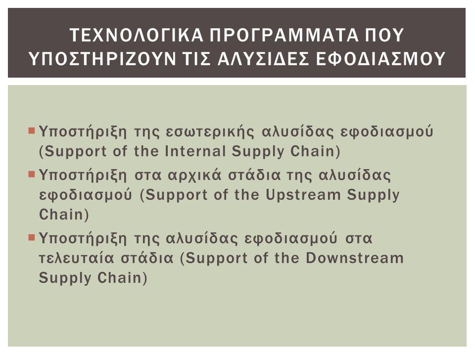  Υποστήριξη της εσωτερικής αλυσίδας εφοδιασμού (Support of the Internal Supply Chain)  Υποστήριξη στα αρχικά στάδια της αλυσίδας εφοδιασμού (Support