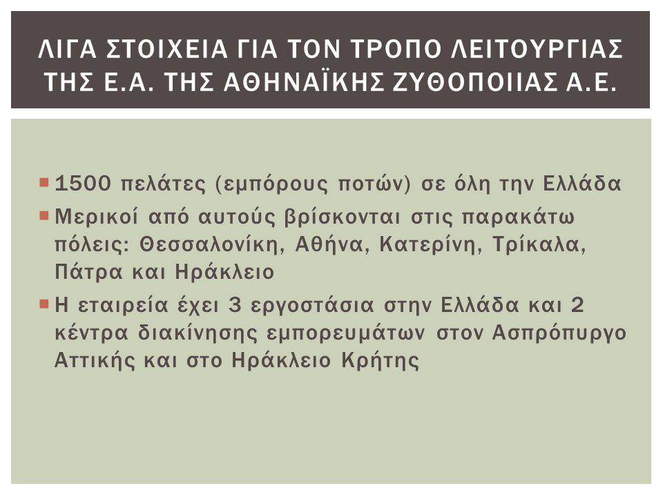  1500 πελάτες (εμπόρους ποτών) σε όλη την Ελλάδα  Μερικοί από αυτούς βρίσκονται στις παρακάτω πόλεις: Θεσσαλονίκη, Αθήνα, Κατερίνη, Τρίκαλα, Πάτρα κ