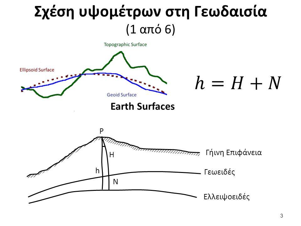 Σχέση υψομέτρων στη Γεωδαισία (1 από 6) Γήινη Επιφάνεια Γεωειδές Ελλειψοειδές P H N h 3