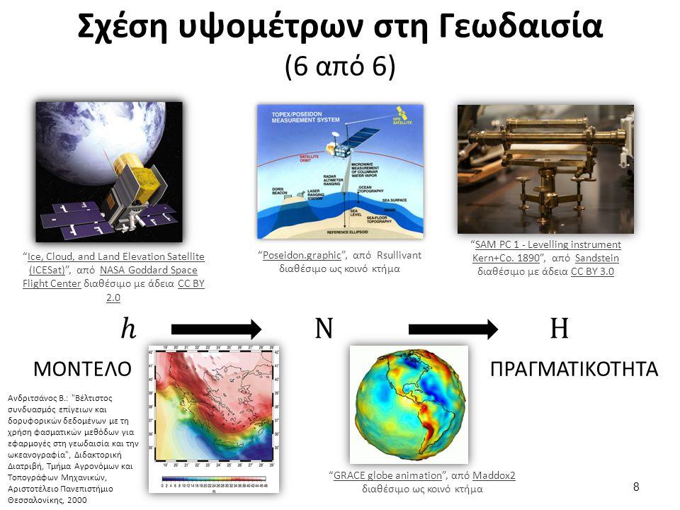 Πρακτικές εφαρμογές στην Τοπογραφική καθημερινότητα (11 από 11) ΠΕΡΙΠΤΩΣΗ 4η: Εφαρμογή ενιαίου μοντέλου (Andritsanos, V.D.