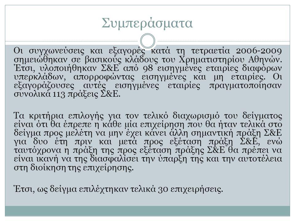 Συμπεράσματα Οι συγχωνεύσεις και εξαγορές κατά τη τετραετία 2006-2009 σημειώθηκαν σε βασικούς κλάδους του Χρηματιστηρίου Αθηνών. Έτσι, υλοποιήθηκαν Σ&