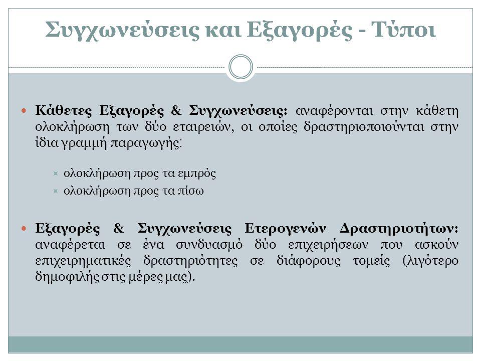 Κάθετες Εξαγορές & Συγχωνεύσεις: αναφέρονται στην κάθετη ολοκλήρωση των δύο εταιρειών, οι οποίες δραστηριοποιούνται στην ίδια γραμμή παραγωγής :  ολο
