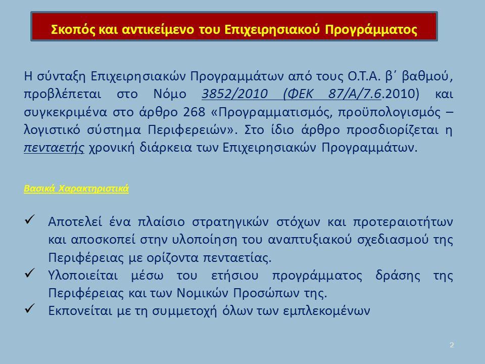 2 Η σύνταξη Επιχειρησιακών Προγραμμάτων από τους Ο.Τ.Α.