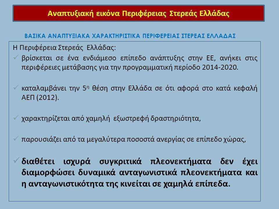 Αναπτυξιακή εικόνα Περιφέρειας Στερεάς Ελλάδας ΒΑΣΙΚΑ ΑΝΑΠΤΥΞΙΑΚΑ ΧΑΡΑΚΤΗΡΙΣΤΙΚΑ ΠΕΡΙΦΕΡΕΙΑΣ ΣΤΕΡΕΑΣ ΕΛΛΑΔΑΣ Η Περιφέρεια Στερεάς Ελλάδας: βρίσκεται σε ένα ενδιάμεσο επίπεδο ανάπτυξης στην ΕΕ, ανήκει στις περιφέρειες μετάβασης για την προγραμματική περίοδο 2014-2020.