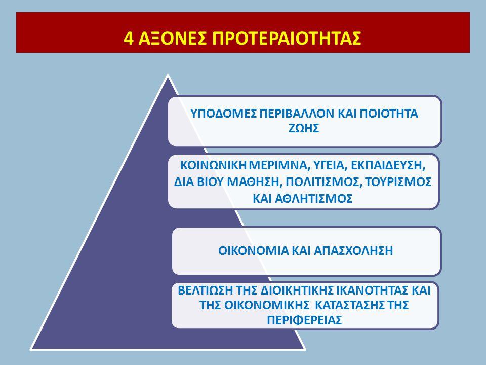 Ενέργεια 1η: Διαβούλευση των ΔΡΑΣΕΩΝ του Στρατηγικού Σχεδίου που αφορούν σε δράσεις τοπικής ανάπτυξης, διαβαθμιδικές συνεργασίες, ή ενδοπεριφερειακές συνεργασίες, οι οποίες: 1.Αποτελούν κρίσιμα ζητήματα ανάπτυξης σε τοπικό επίπεδο αλλά απαιτούν κεντρικό συντονισμό 2.Είναι συνεργατικές ή συμπληρωματικές 3.Χρειάζεται να υλοποιηθούν από κοινού 4.Σχεδιάζονται σε σχέση με διαθέσιμα χρηματοδοτικά εργαλεία και πρέπει να ιεραρχηθούν λόγω περιορισμένων πόρων 5.Αφορούν σε συνεργασίες ενδοπεριφερειακού χαρακτήρα Ενέργεια 2η: Σύνοψη των συμπερασμάτων των διαδικασιών διαβούλευσης και ενημέρωση των αρμόδιων υπηρεσιών και της Περιφερειακής Αρχής, μέσω της συμπλήρωσης των Ερωτηματολογίων που αποστάλθηκαν στους Δήμους.