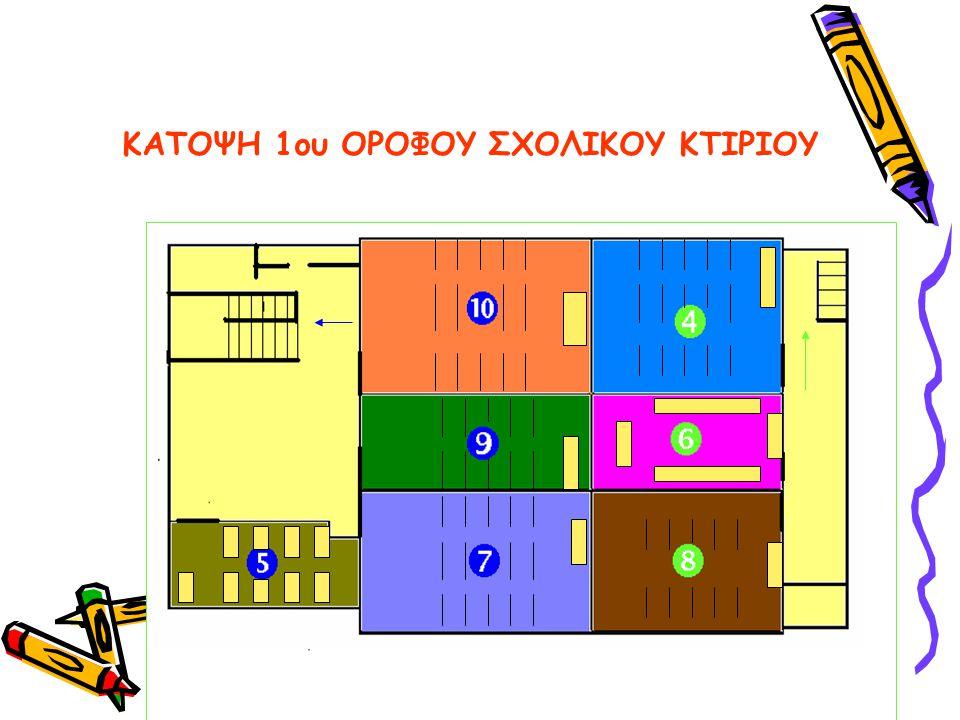 ΚΑΤΟΨΗ 1ου ΟΡΟΦΟΥ ΣΧΟΛΙΚΟΥ ΚΤΙΡΙΟΥ