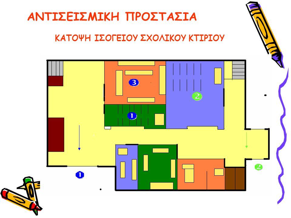 2ο Βήμα Ταυτόχρονα με την έξοδο των μαθητών από τις αίθουσες,   και  του Ισογείου, οι καθηγητές των αιθουσών του πρώτου ορόφου κατευθύνουν τους μαθητές προς τις σκάλες με την παρακάτω σειρά : οι μαθητές που βρίσκονται στις αίθουσες    και  κατευθύνονται με τη σειρά προς την έξοδο  και οι μαθητές των αιθουσών    προς την έξοδο .