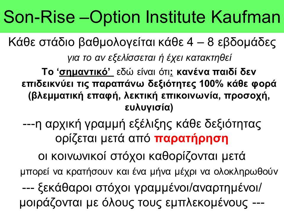 Son-Rise –Option Ιnstitute Kaufman Κάθε στάδιο βαθμολογείται κάθε 4 – 8 εβδομάδες για το αν εξελίσσεται ή έχει κατακτηθεί Το 'σημαντικό' εδώ είναι ότι