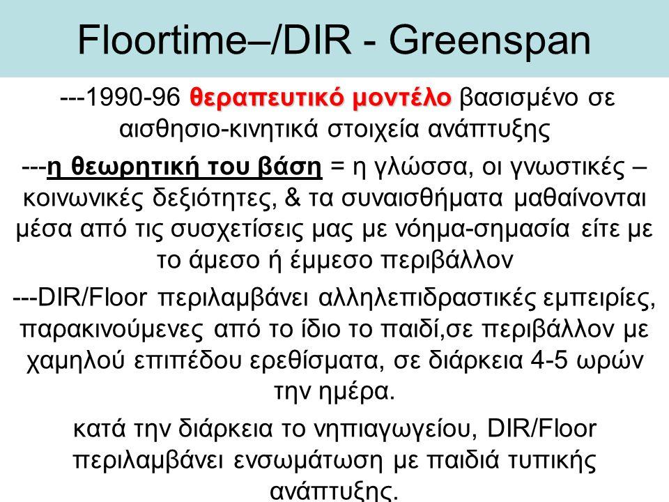Floortime–/DIR -Greenspan σαν μέθοδο παρέμβασης προσπαθεί = Α) να δημιουργήσει ζεστές σχέσεις επικοινωνίας ανάμεσα σε ενήλικες και παιδιά Β) να επικοινωνήσει με χειρονομίες και λέξεις Γ) να κάνει χρήση αφηρημένης λογικής & εμπάθειας Δ) να συγχωνέψει συναισθηματικούς, κοινωνικούς, γνωστικούς, εκπαιδευτικούς στόχους