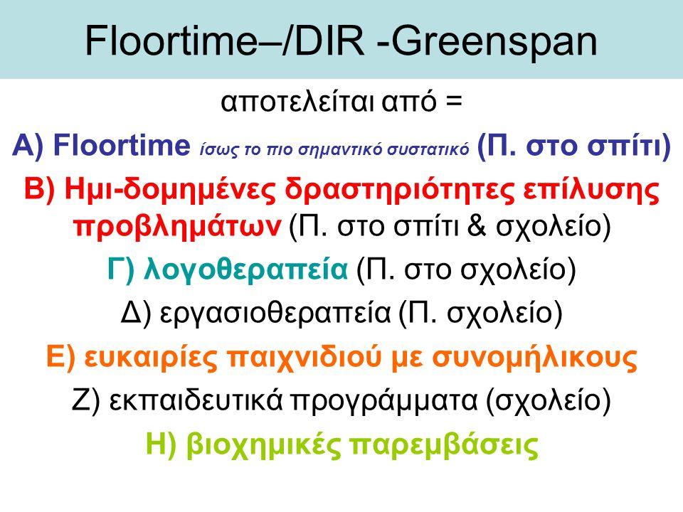 Floortime–/DIR -Greenspan αποτελείται από = Α) Floortime ίσως το πιο σημαντικό συστατικό (Π. στο σπίτι) Β) Ημι-δομημένες δραστηριότητες επίλυσης προβλ